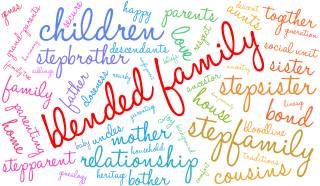 Bigstock-Blended-Family-Word-Cloud-105173693 (2)